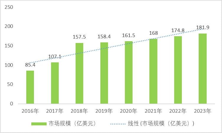 片式多层陶瓷电容器(MLCC)行业趋势及前景(附报告目录)(图1)